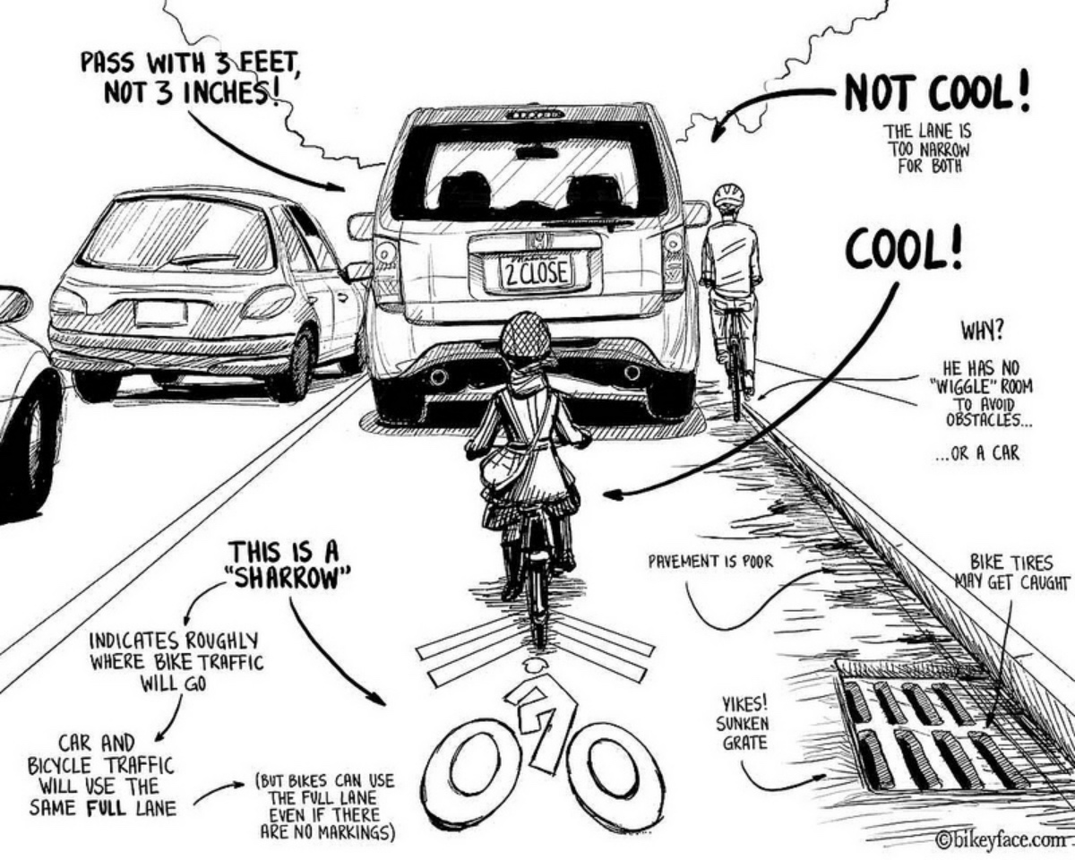 Understanding the Cycling 3 Foot Rule