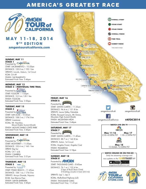 2014 AToC Race Route