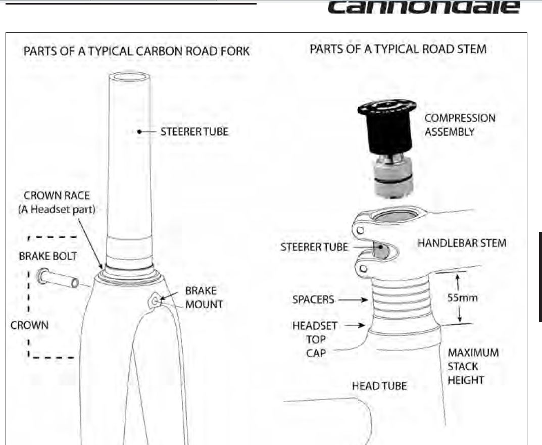 Flipping Stem Over On A Cannondale