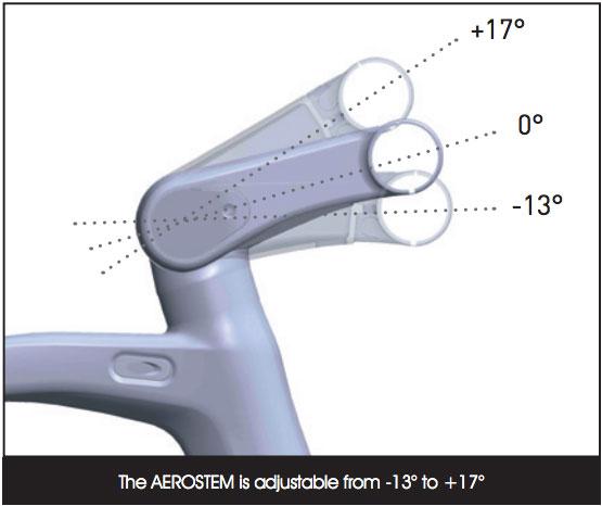 Aerostem Adjustability
