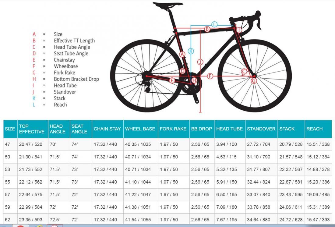 All-Road / Touring / Gravel Bike List - Frame Geometry Archive-aurora-elite-geo.jpg