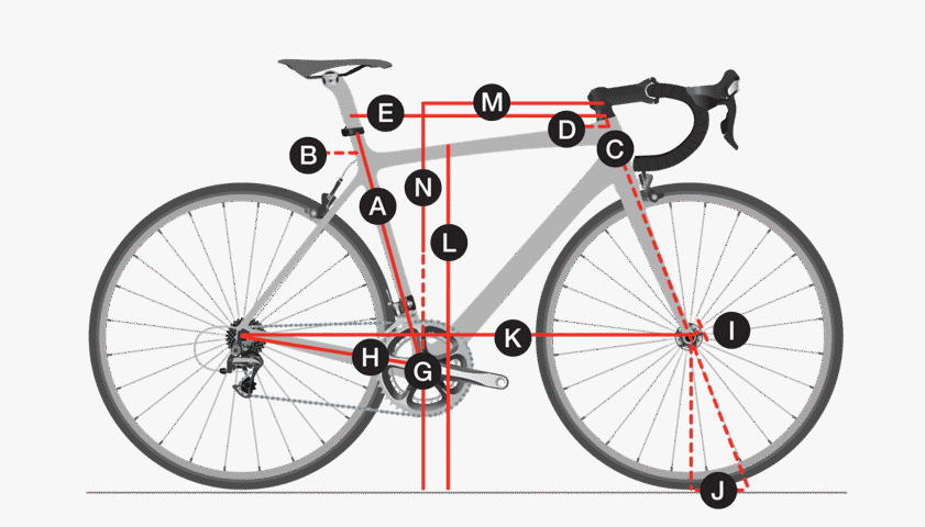 Is this a good frame geometry for 5\'4 (28\' inseam)?