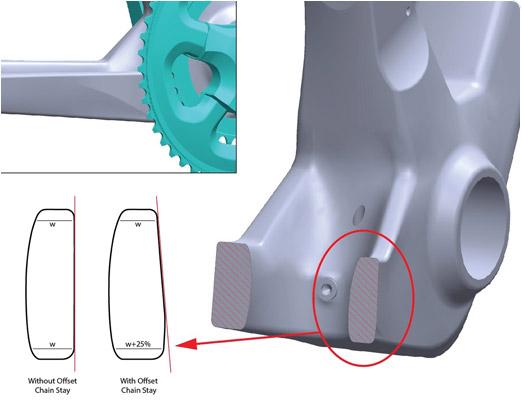 BB386 EVO Bottom Bracket Design