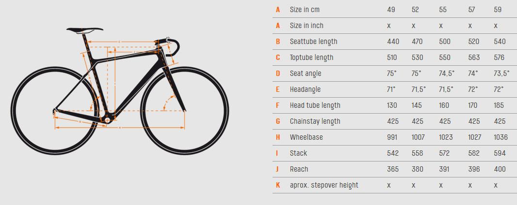 KTM Canic - geometry