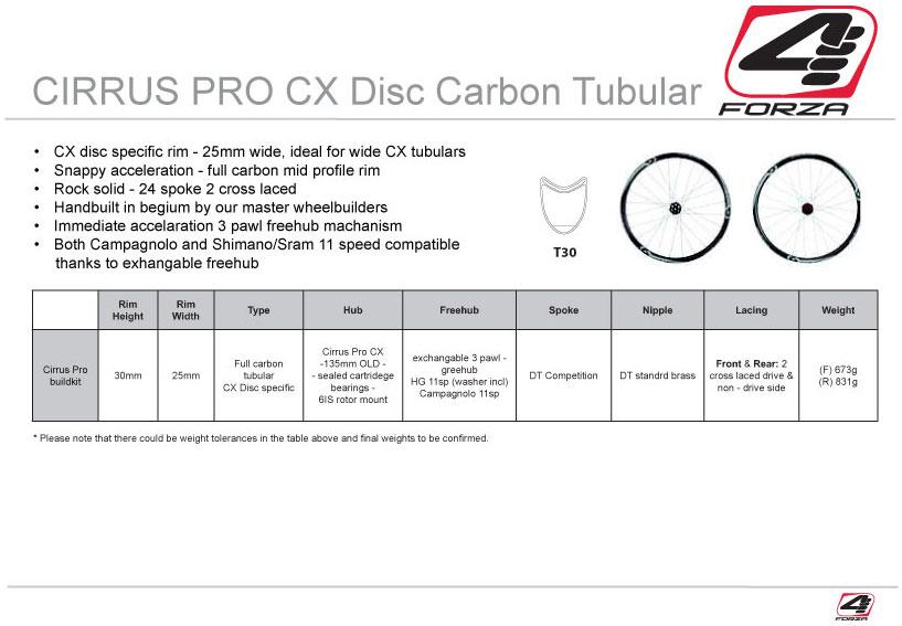 Cirrus Pro CTD30 Wheel Spec