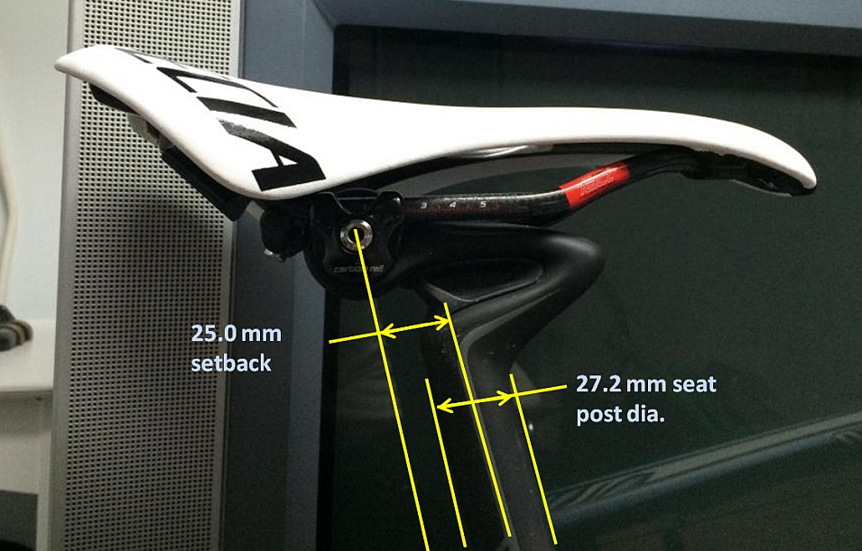 CGR seatpost...why oh why did I wait so long?-cobl-setback.jpg