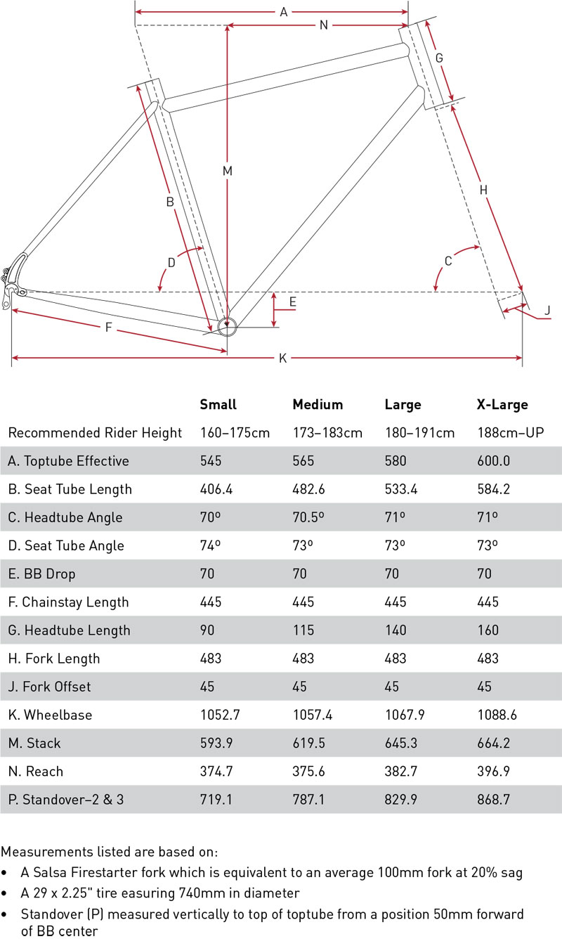 Here's a look at full geometry specs of this very unique (and specific) bike from Salsa Cycles. The headtube is a faily steep 70-71 degrees for better climbing performance.