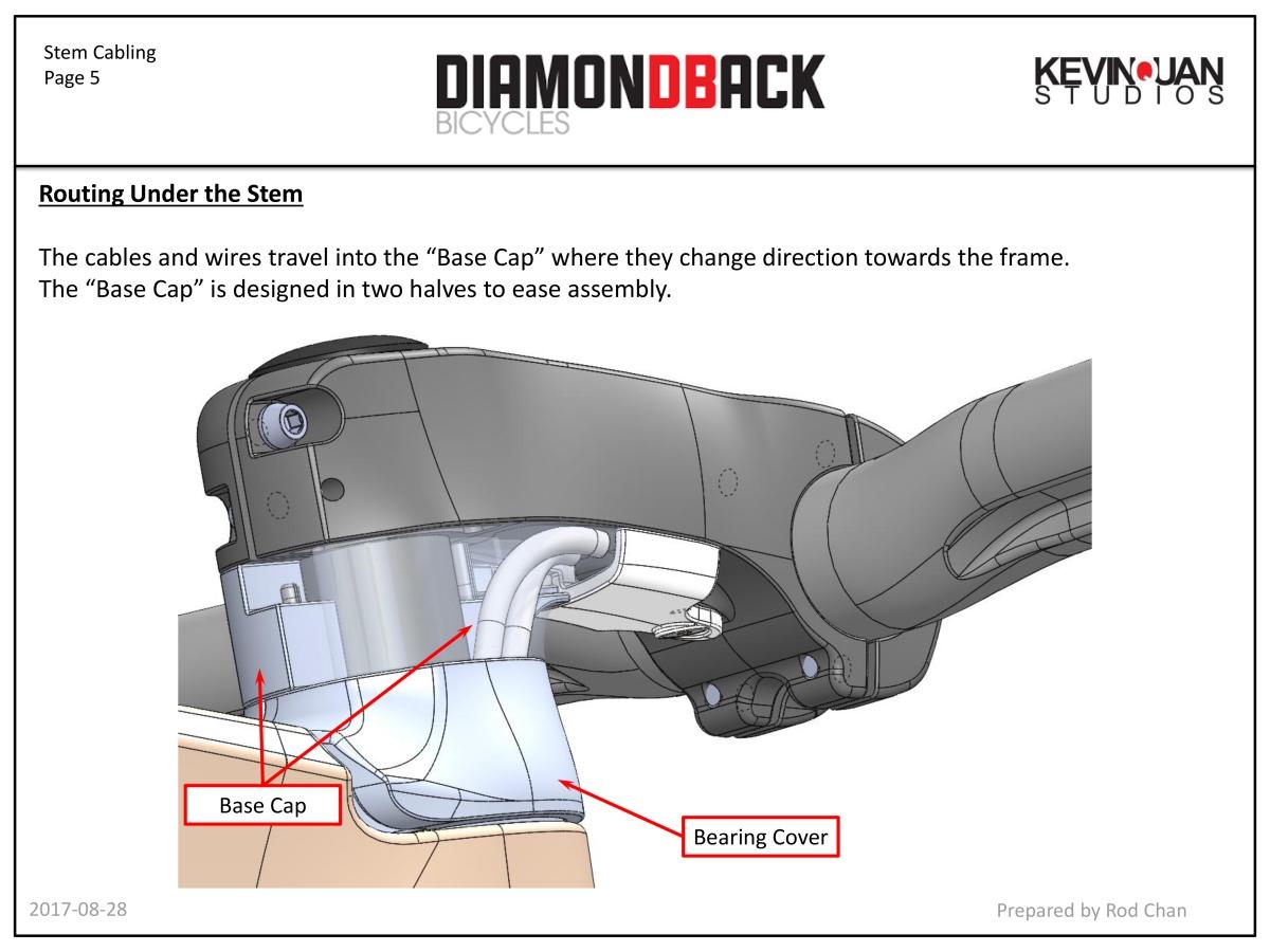 Diamondback IO Aero Road Bike