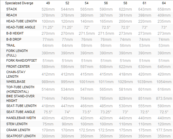 All-Road / Touring / Gravel Bike List - Frame Geometry Archive-diverge-geo.png