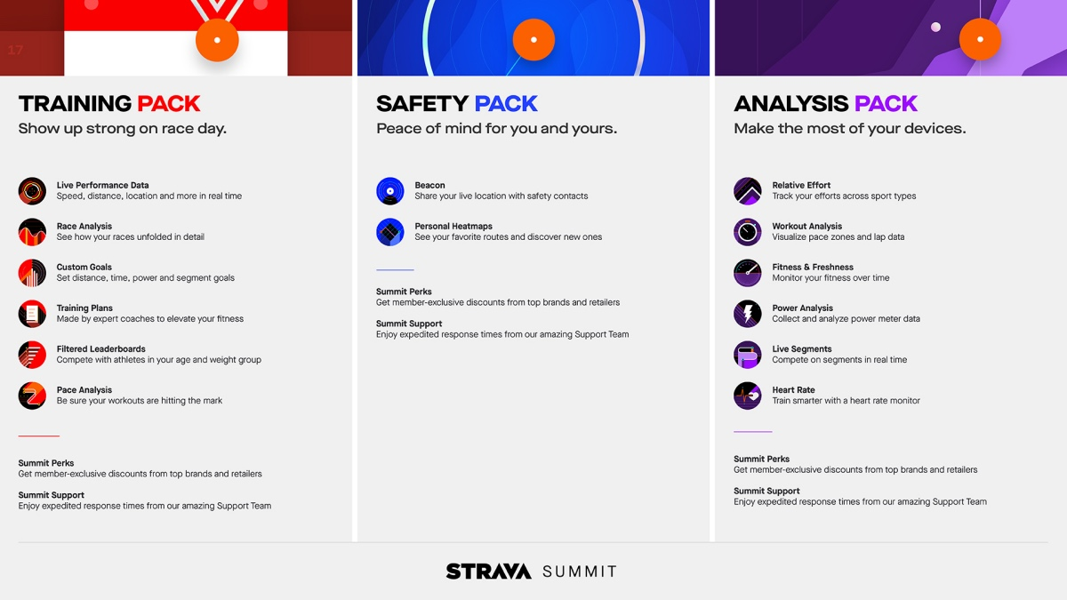 Strava Summit launched