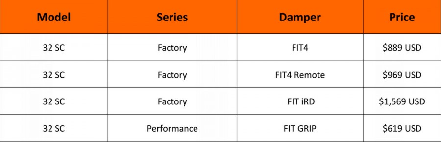 Fox Step-Cast MTB pricing.