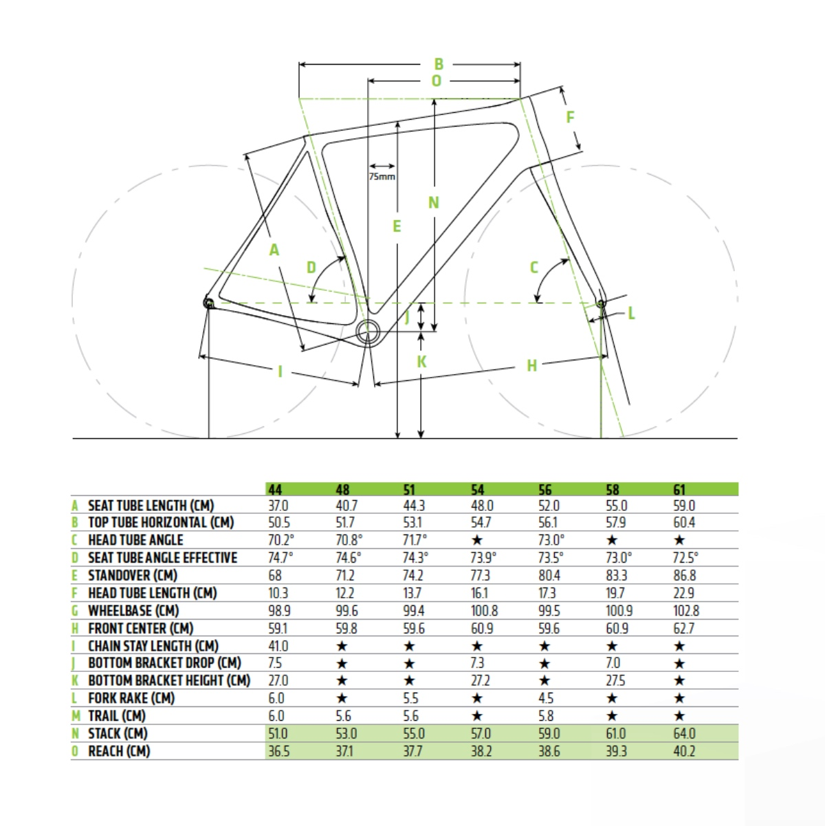Cannondale Synapse Hi-Mod Disc Dura Ace Di2 Review