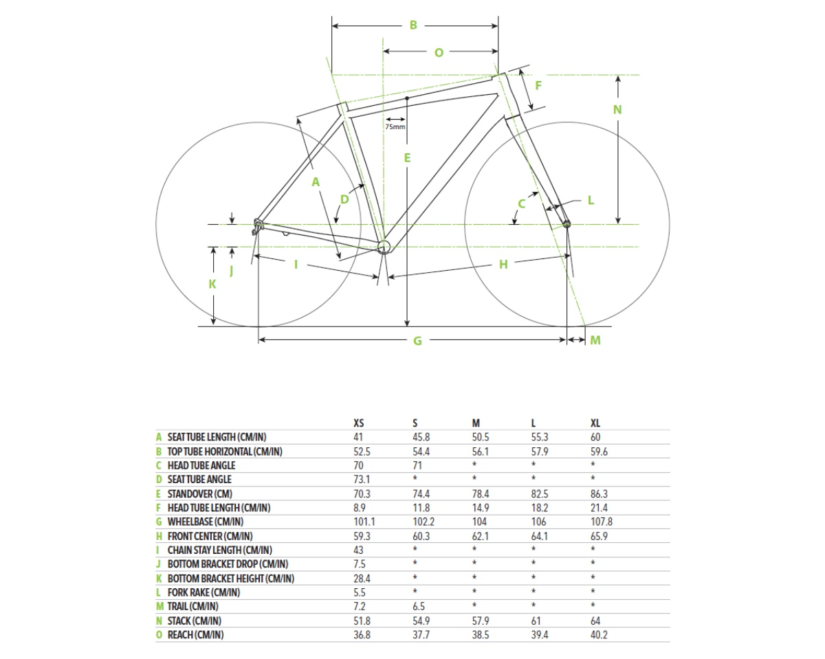 Cannondale Topstone Geometry