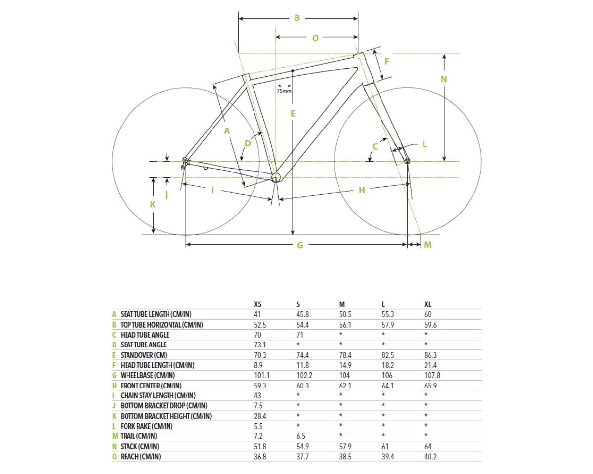 Cannondale Topstone Geometry