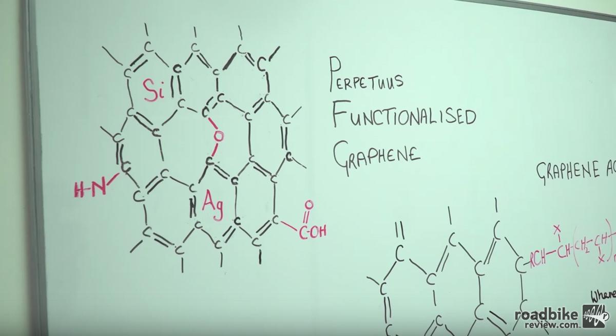 Graphene: The next wonder material?