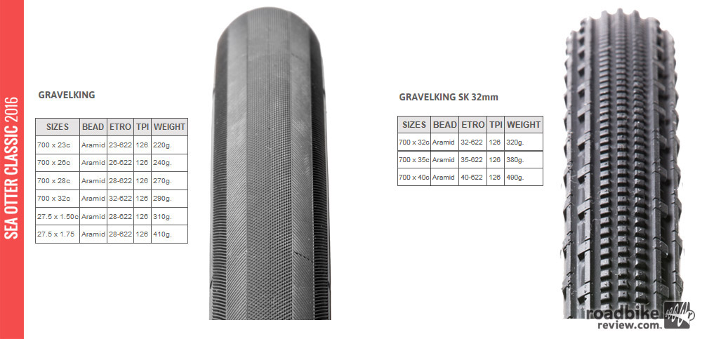 Sizes, bead, casing and weight info for the Panaracer Gravelking and Gravelking SK.