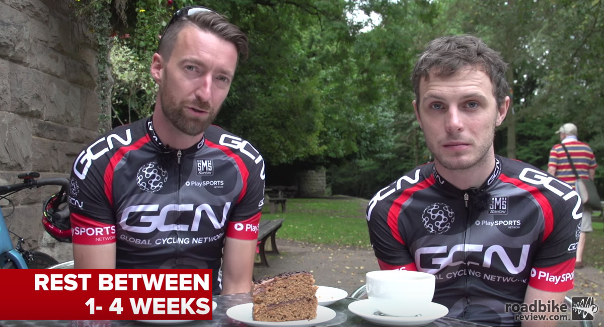 The crew from the Global Cycling Network has advice for you.