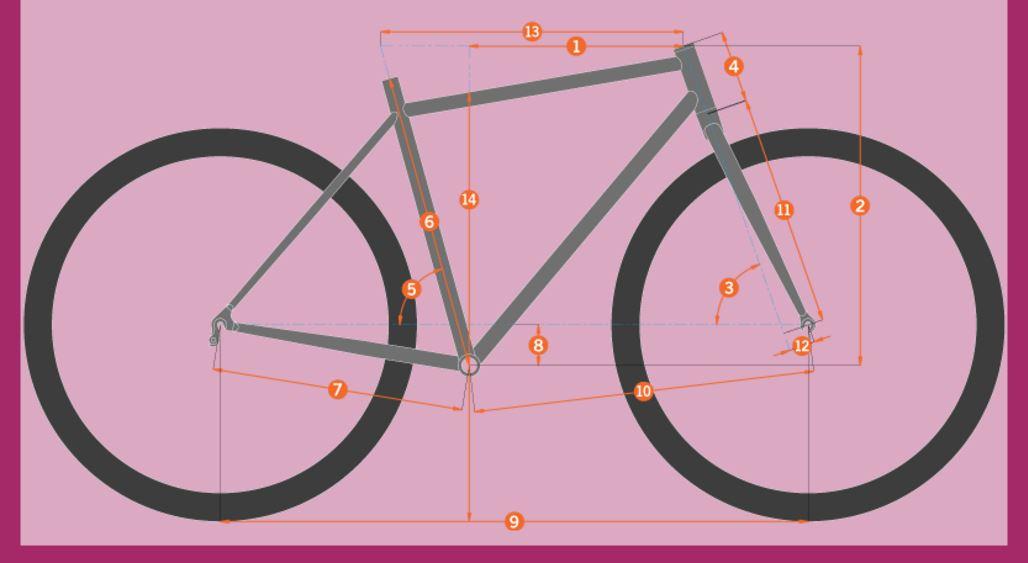 All-Road / Touring / Gravel Bike List - Frame Geometry Archive