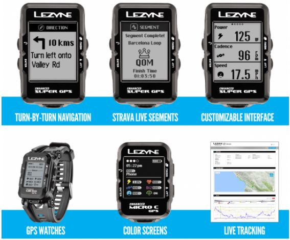 This year, Lezyne's range of GPS devices gets a number of important upgrades.