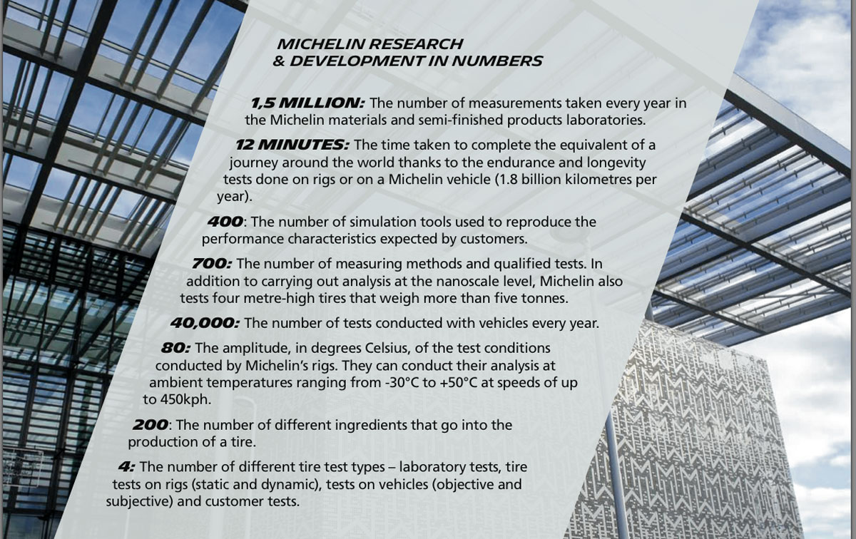 Michelin by the numbers.