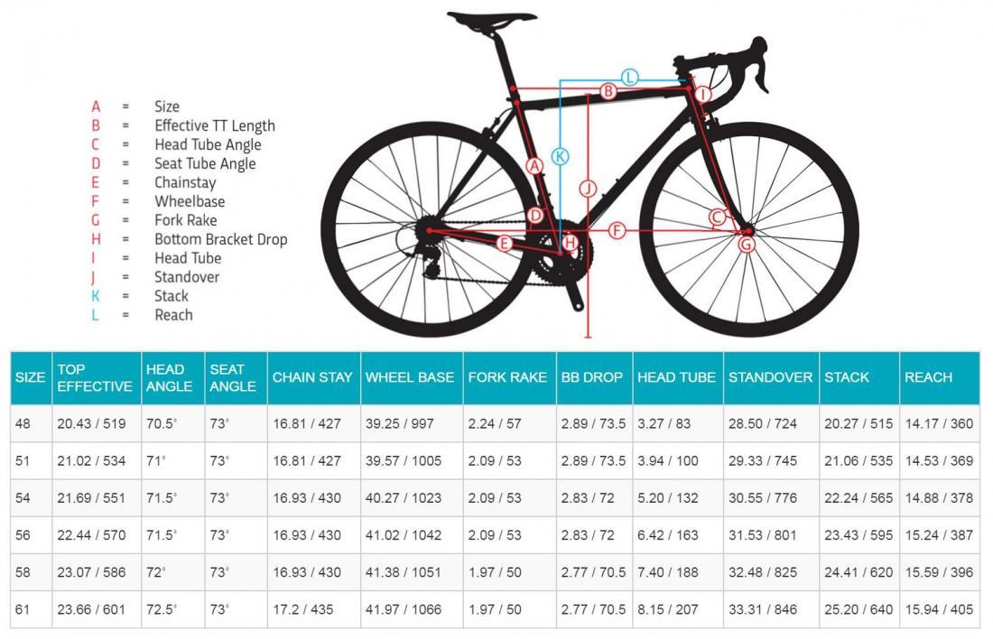 All-Road / Touring / Gravel Bike List - Frame Geometry Archive-renegade-geo.jpg