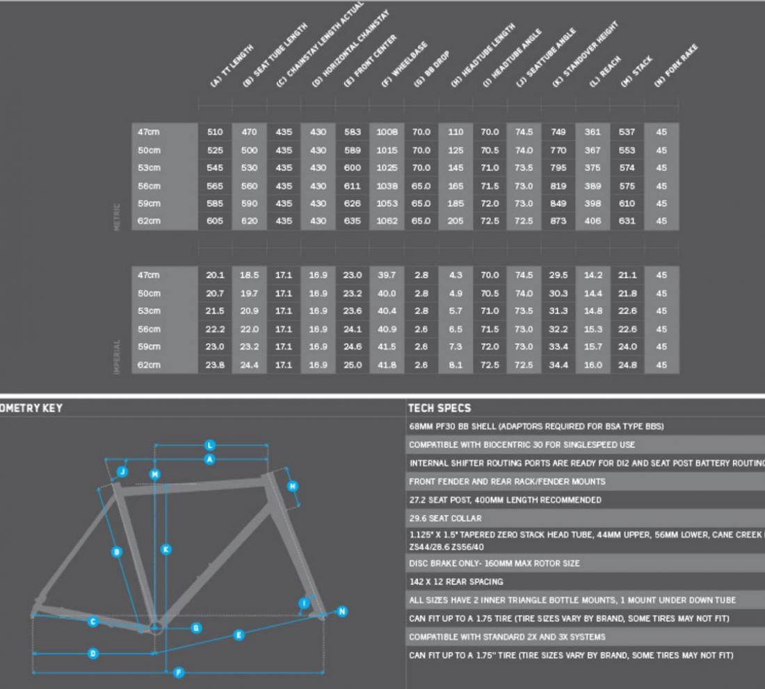 All-Road / Touring / Gravel Bike List - Frame Geometry Archive-rlt-steel-geo.jpg