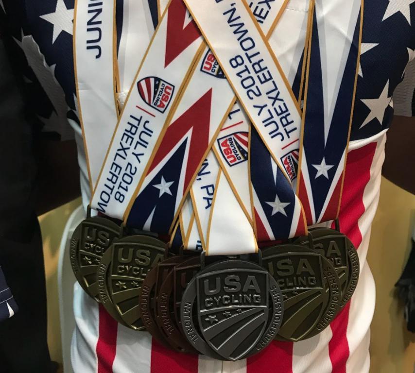 US Junior Track Nats-screen-shot-2018-07-23-9.00.19-pm.jpg