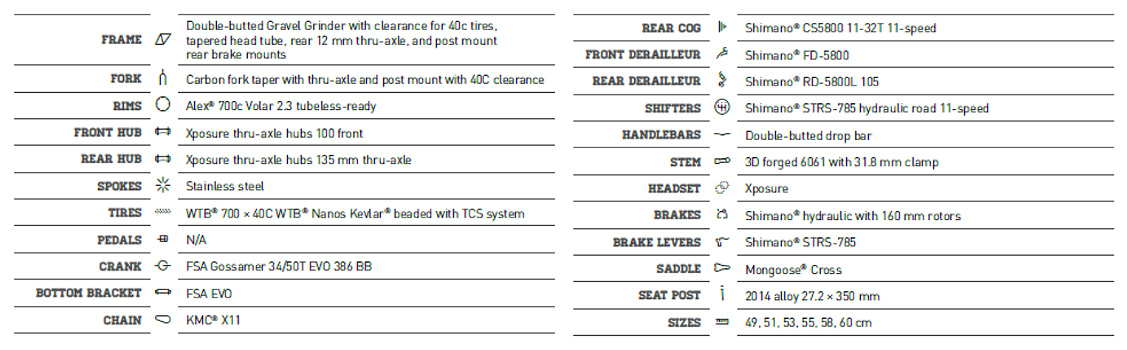 Parts spec of the all new Selous Expert from Mongoose available through Amazon.com come fall of 2016.