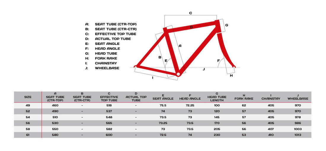 Stem Length-specialized-tarmac.jpg
