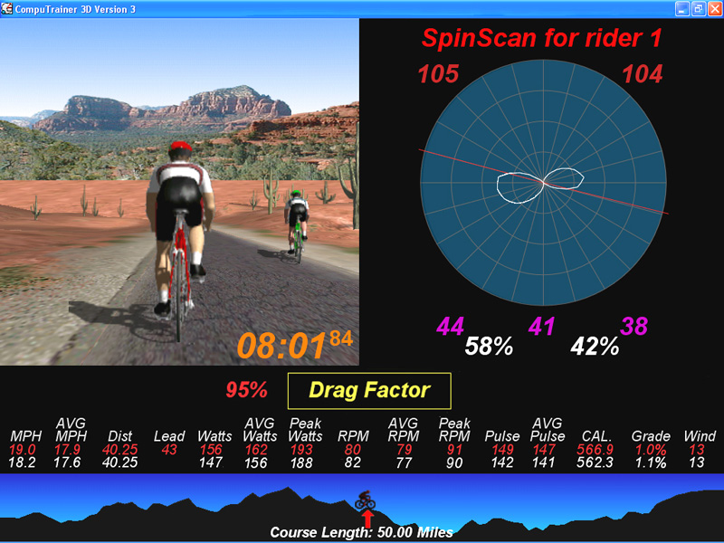 SpinScan - Helps pedaling efficiency