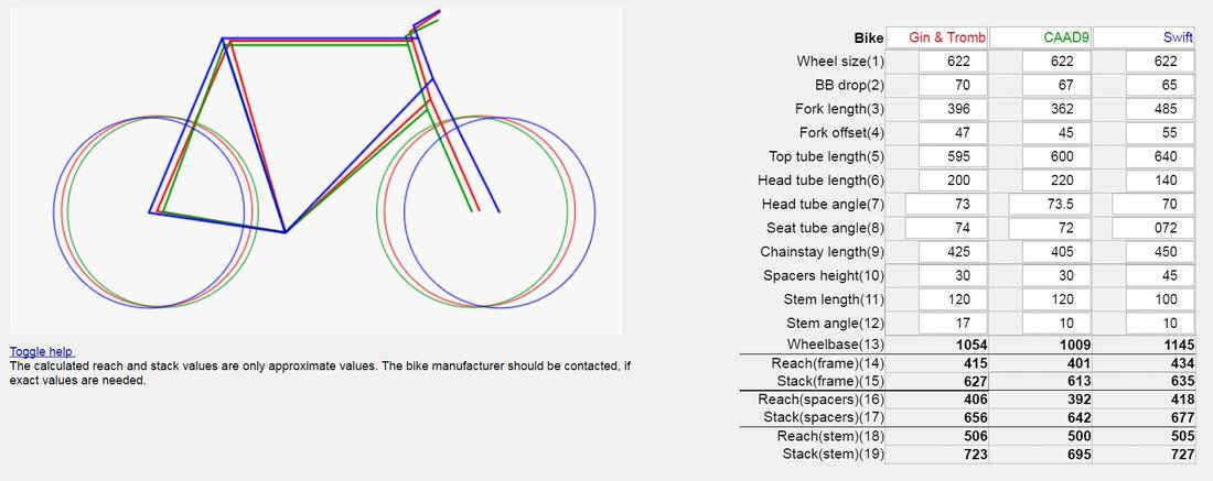 New S-Works Diverge is coming...-stack-reach-calc-00.jpg