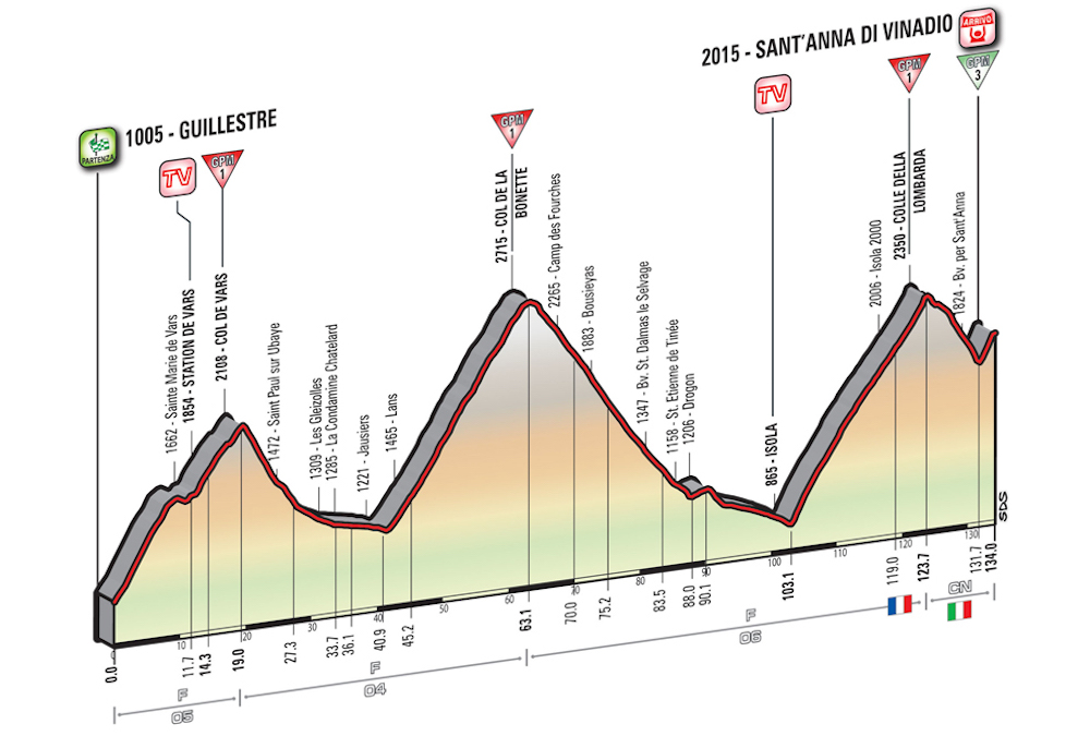 This will be the day that decides the final winner of the 2016 Giro d'Italia.