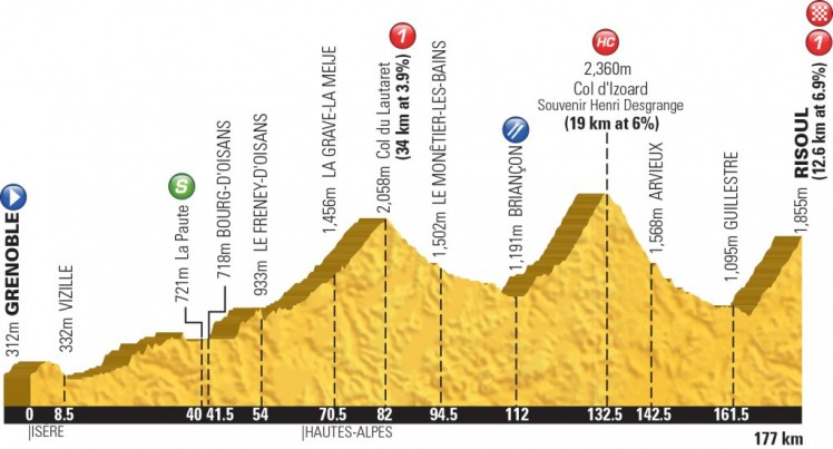 Stage14 Profile