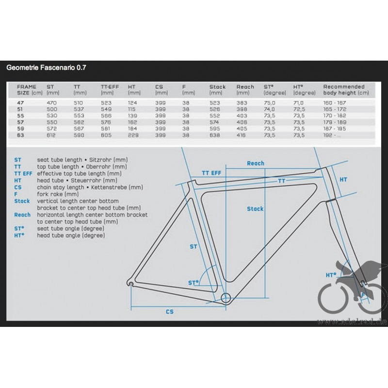 Help in understanding how frame REACH and Eff Top Tube relate