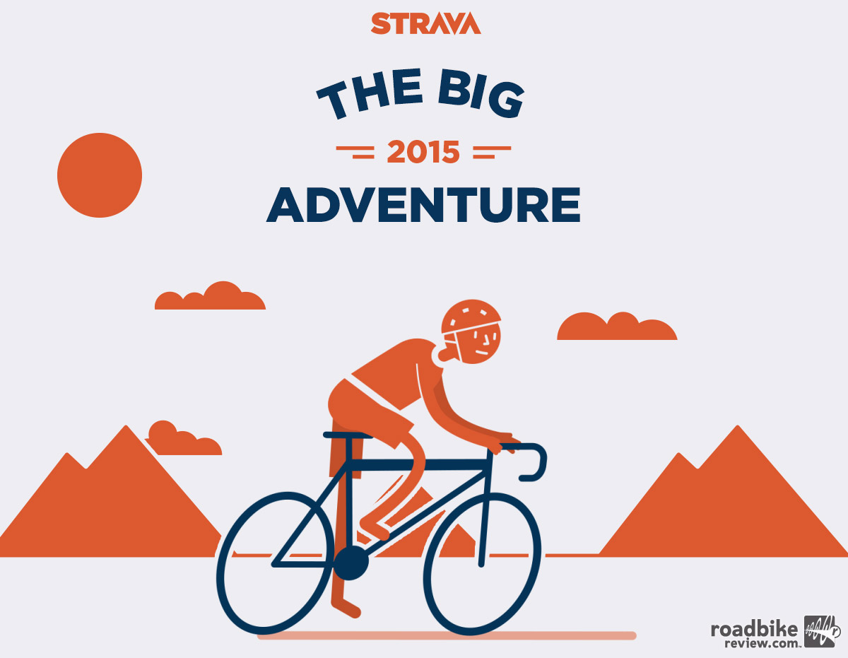 Find out how far and how high you rode in 2015.