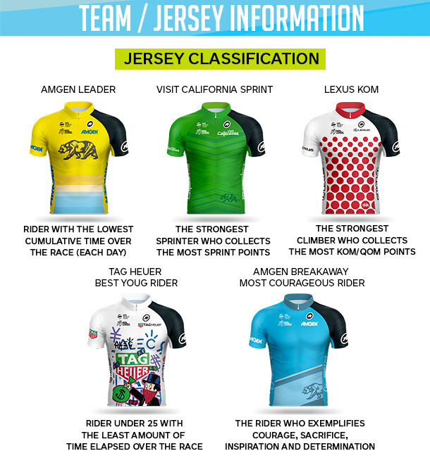 2018 Amgen Tour of California Team Jersey Info