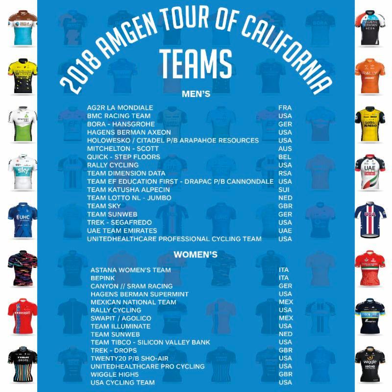 2018 Amgen Tour of California Teams