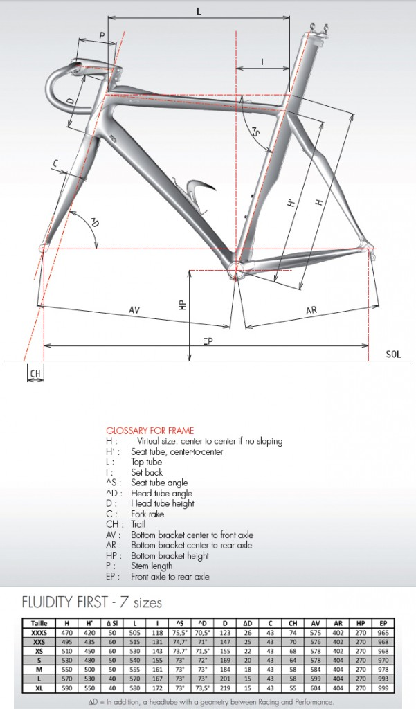 Which is the smaller MEDium Frame?-time_first_geometry_chart-601x1024.jpg