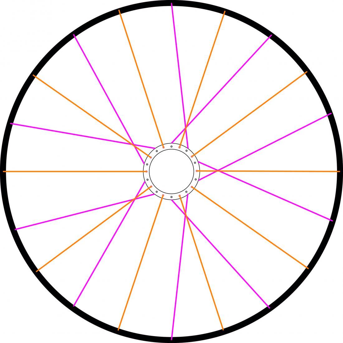 How To Build A  Cross Bike Wheel